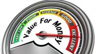 value rof money conceptual meter